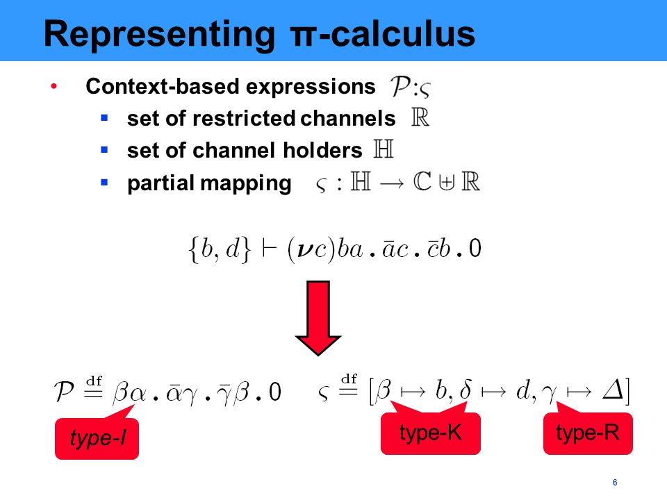 6 Representing π-calculus Context-based expressions  set of restricted channels  set of channel holders  partial mapping type-I type-K type-R