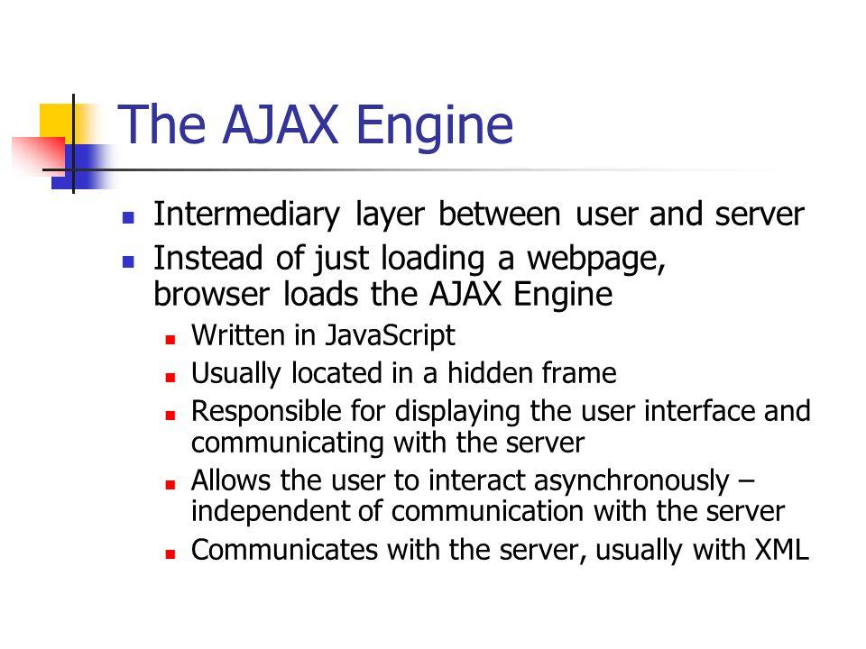 Classic Web Application Model (Synchronous)