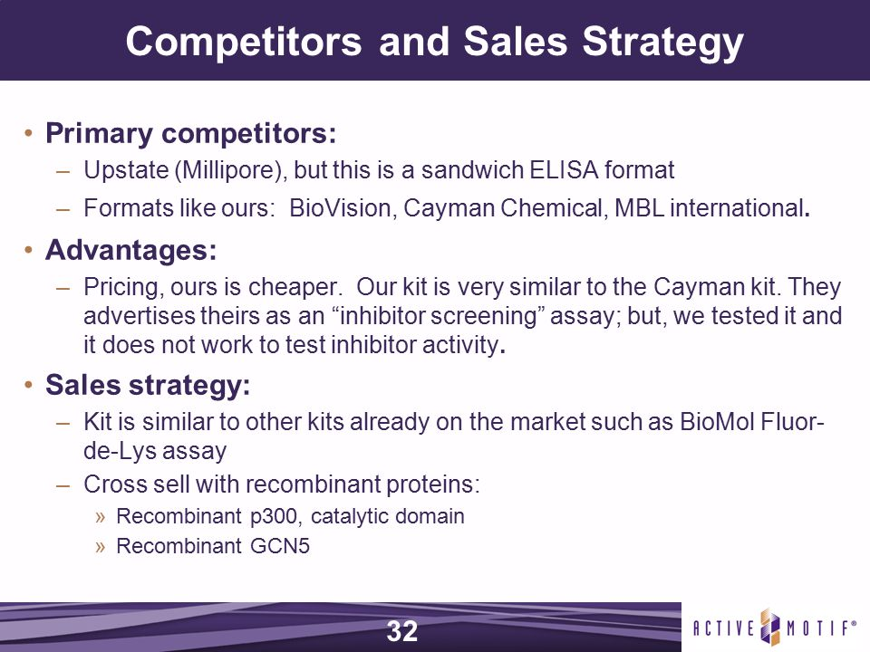 Competitors and Sales Strategy Primary competitors: –Upstate (Millipore), but this is a sandwich ELISA format –Formats like ours: BioVision, Cayman Chemical, MBL international.