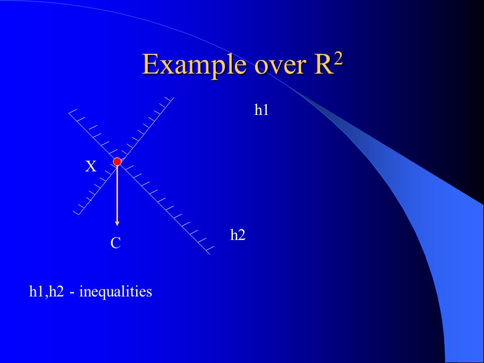 Example over R 2 C h1 h2 X h1,h2 - inequalities