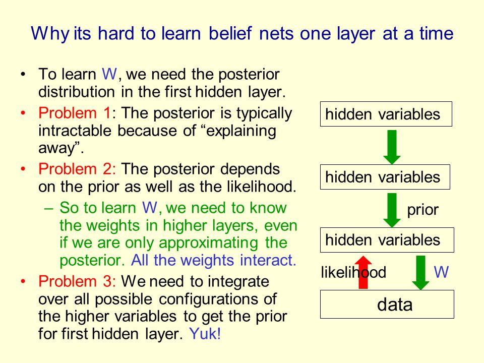 Why its hard to learn belief nets one layer at a time To learn W, we need the posterior distribution in the first hidden layer.