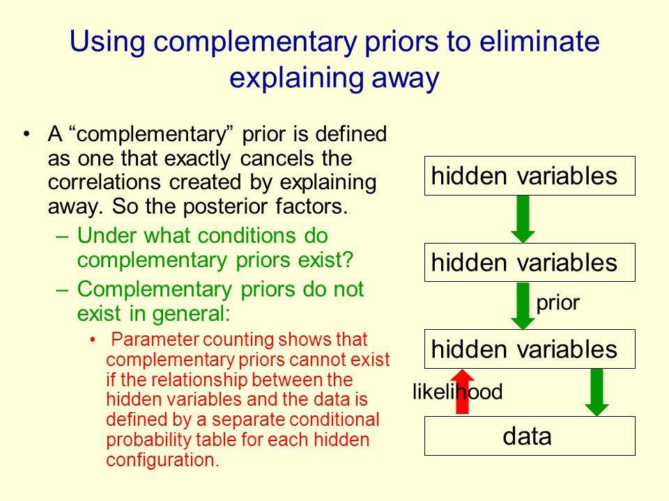 Why greedy learning works Each time we learn a new layer, the inference at the layer below becomes incorrect, but the variational bound on the log prob of the data improves provided we start the learning from the tied weights that implement the complementary prior.