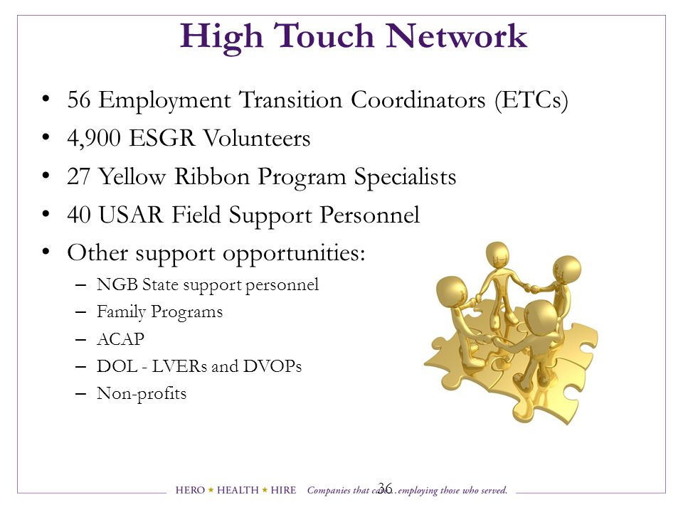 High Touch Network 36 56 Employment Transition Coordinators (ETCs) 4,900 ESGR Volunteers 27 Yellow Ribbon Program Specialists 40 USAR Field Support Personnel Other support opportunities: – NGB State support personnel – Family Programs – ACAP – DOL - LVERs and DVOPs – Non-profits