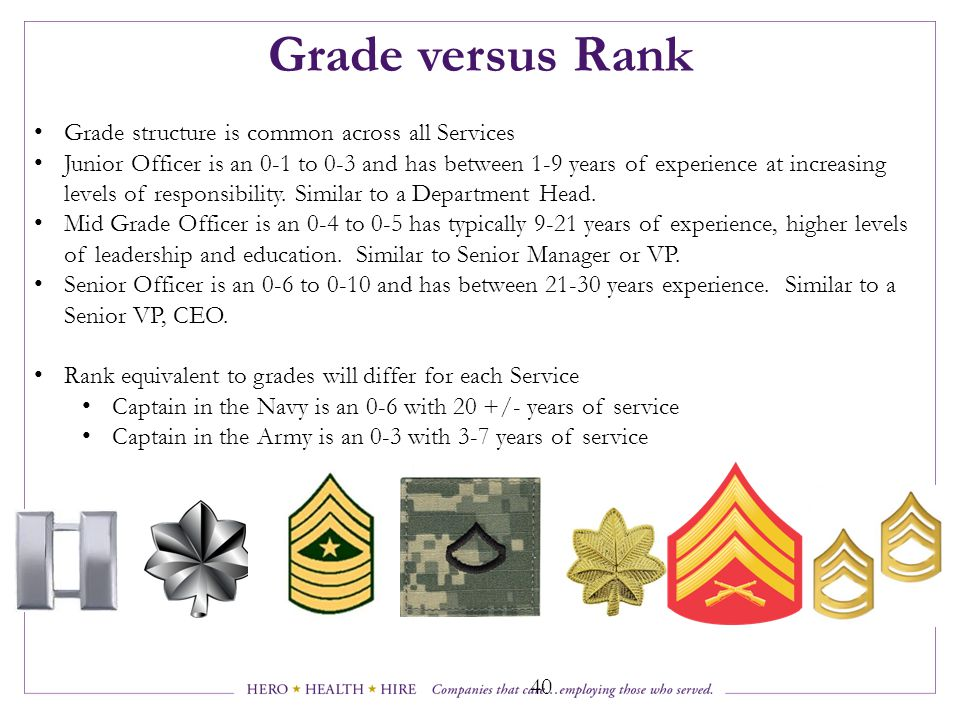 Grade versus Rank 40 Grade structure is common across all Services Junior Officer is an 0-1 to 0-3 and has between 1-9 years of experience at increasing levels of responsibility.