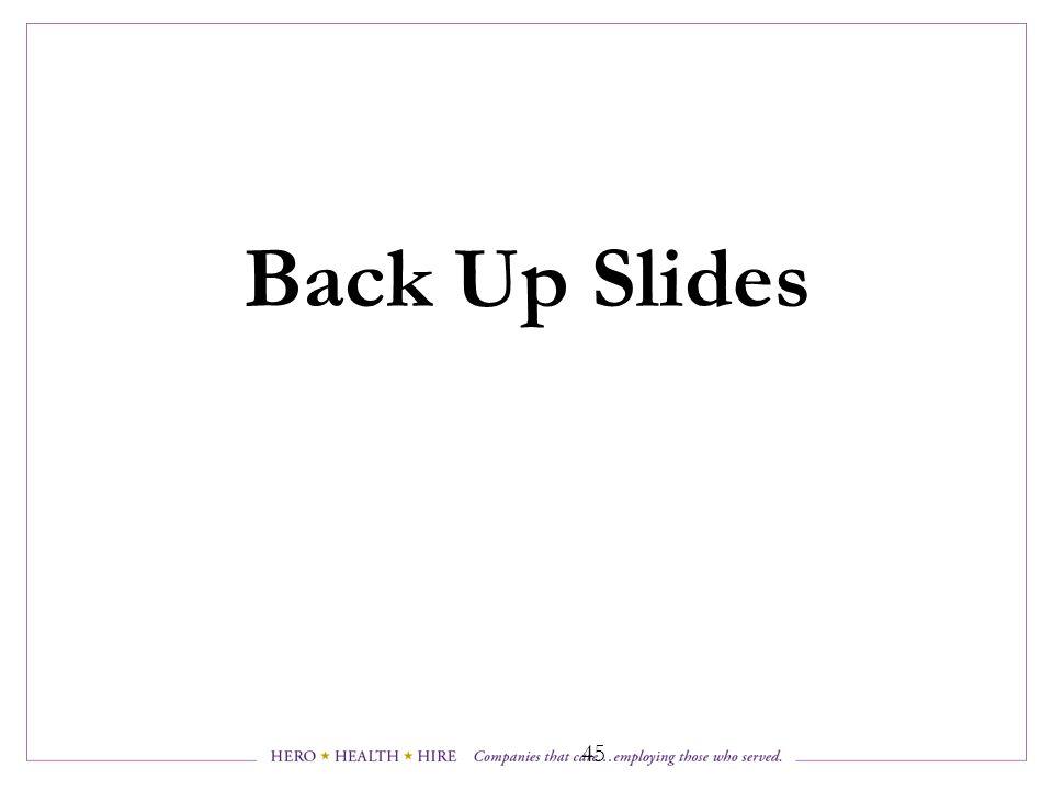 Back Up Slides 45