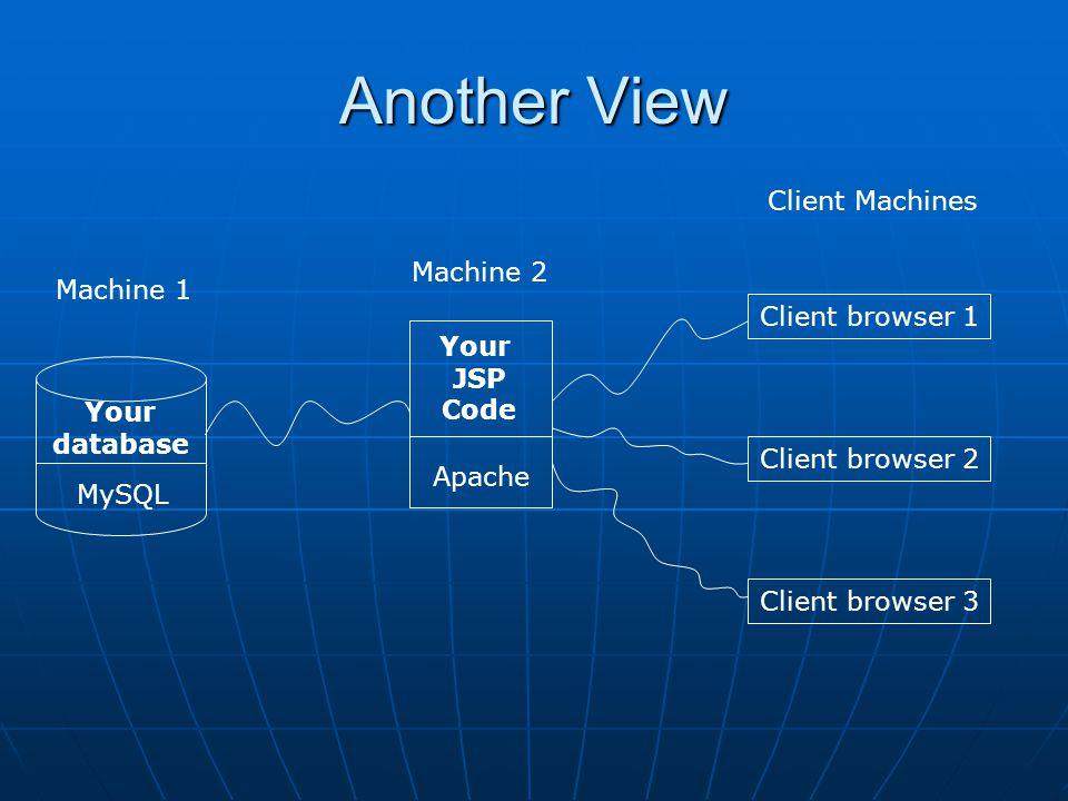 Another View MySQL Machine 1 Apache Your JSP Code Machine 2 Client Machines Client browser 1 Client browser 2 Client browser 3 Your database
