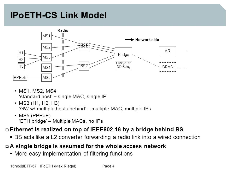 16ng@IETF-67 IPoETH (Max Riegel) Page 4 IPoETH-CS Link Model MS1, MS2, MS4 'standard host' – single MAC, single IP MS3 (H1, H2, H3) 'GW w/ multiple hosts behind' – multiple MAC, multiple IPs MS5 (PPPoE) 'ETH bridge' – Multiple MACs, no IPs  Ethernet is realized on top of IEEE802.16 by a bridge behind BS  BS acts like a L2 converter forwarding a radio link into a wired connection  A single bridge is assumed for the whole access network  More easy implementation of filtering functions MS1 MS2 MS3 MS4 MS5 BS1 BS2 Bridge ProxyARP ND Relay AR BRAS H1 H2 H3 PPPoE Radio Network side