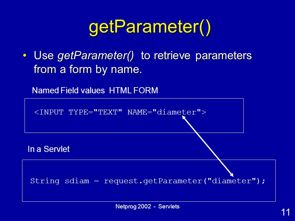 11 Netprog 2002 - Servlets getParameter() Use getParameter() to retrieve parameters from a form by name.Use getParameter() to retrieve parameters from