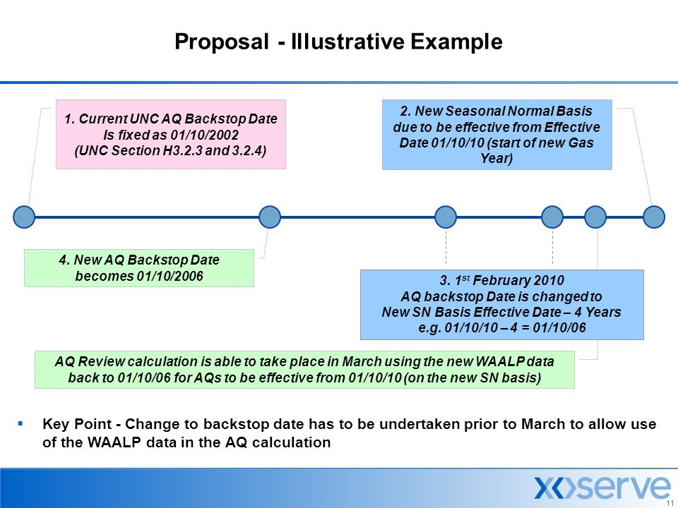 11 AQ Review calculation is able to take place in March using the new WAALP data back to 01/10/06 for AQs to be effective from 01/10/10 (on the new SN