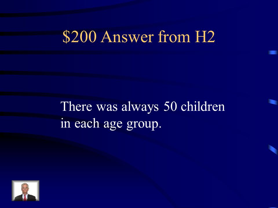 $200 Question from H2 What is unusual about the number of children in each age group in Jonas's community
