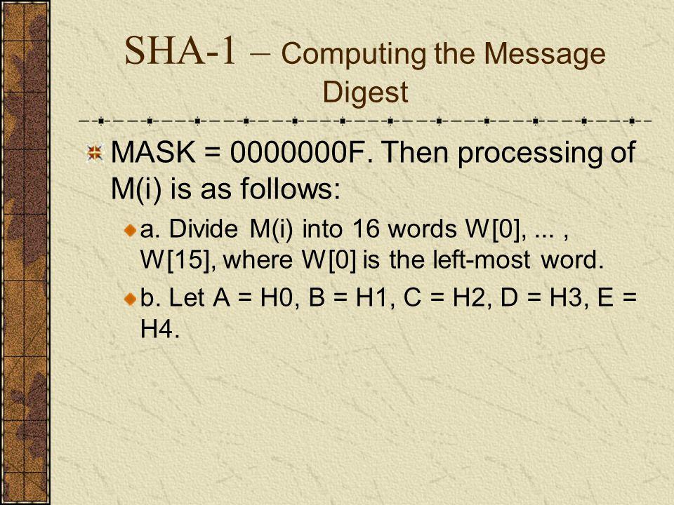 SHA-1 – Computing the Message Digest c.