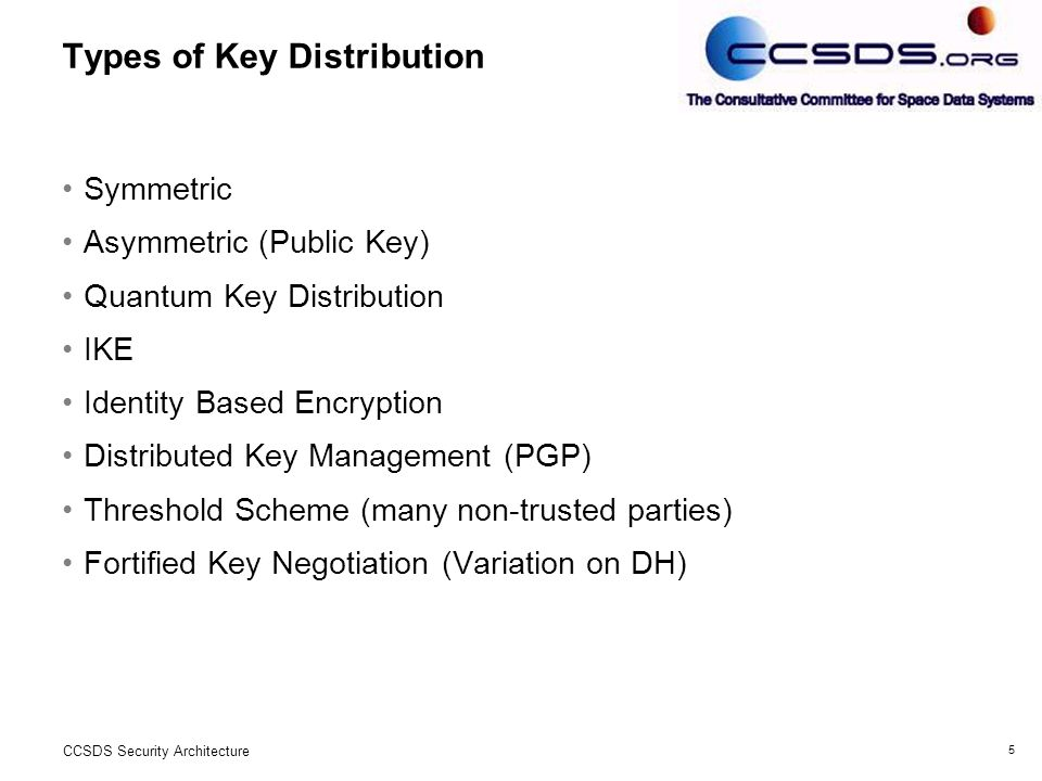 6 CCSDS Security Architecture Symmetric Key Distribution Wide mouth frog Needham-schroeder Kerberos Otway Rees Yahalom Neuman-Stubblebine Pairwise Shaired Keys Blom's Scheme Need a Trusted 3 rd Party Variation of Pre-Load