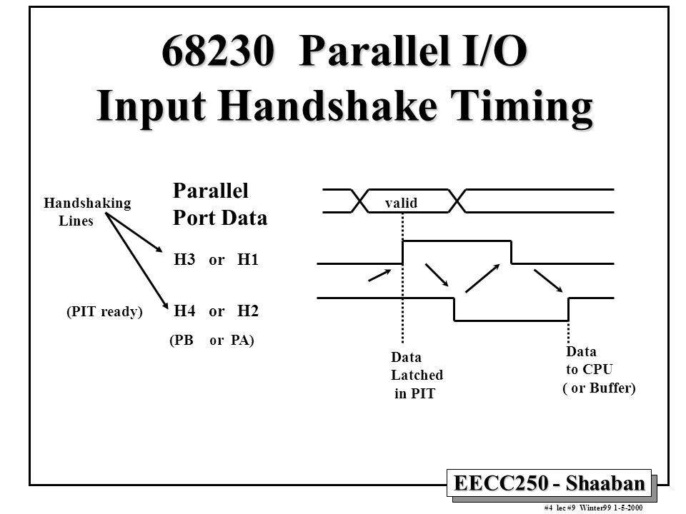 EECC250 - Shaaban #4 lec #9 Winter99 1-5-2000 68230 Parallel I/O Input Handshake Timing Parallel Port Data valid H3 or H1 H4 or H2 Data Latched in PIT