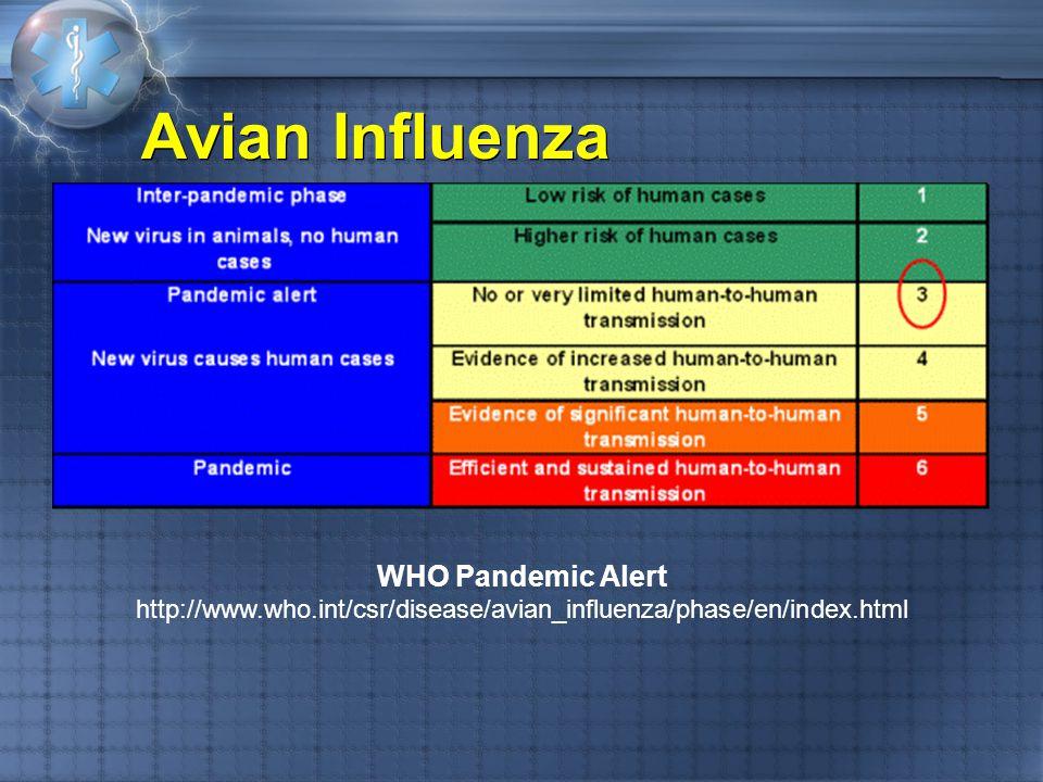 Avian Influenza WHO Pandemic Alert http://www.who.int/csr/disease/avian_influenza/phase/en/index.html