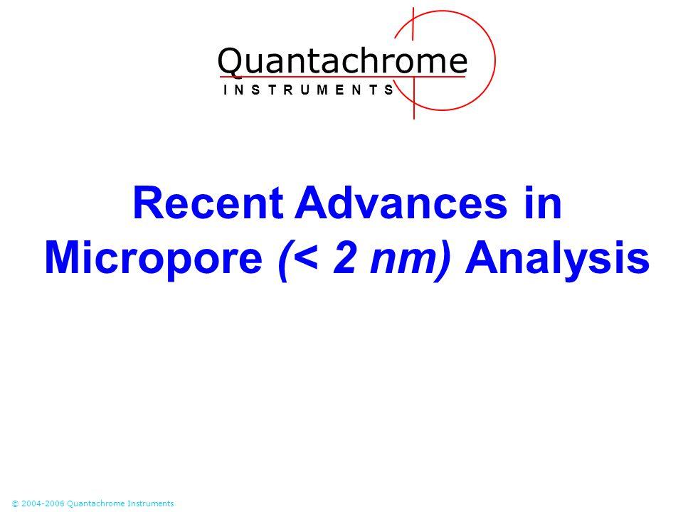 © 2004-2006 Quantachrome Instruments Recent Advances in Micropore (< 2 nm) Analysis Quantachrome I N S T R U M E N T S