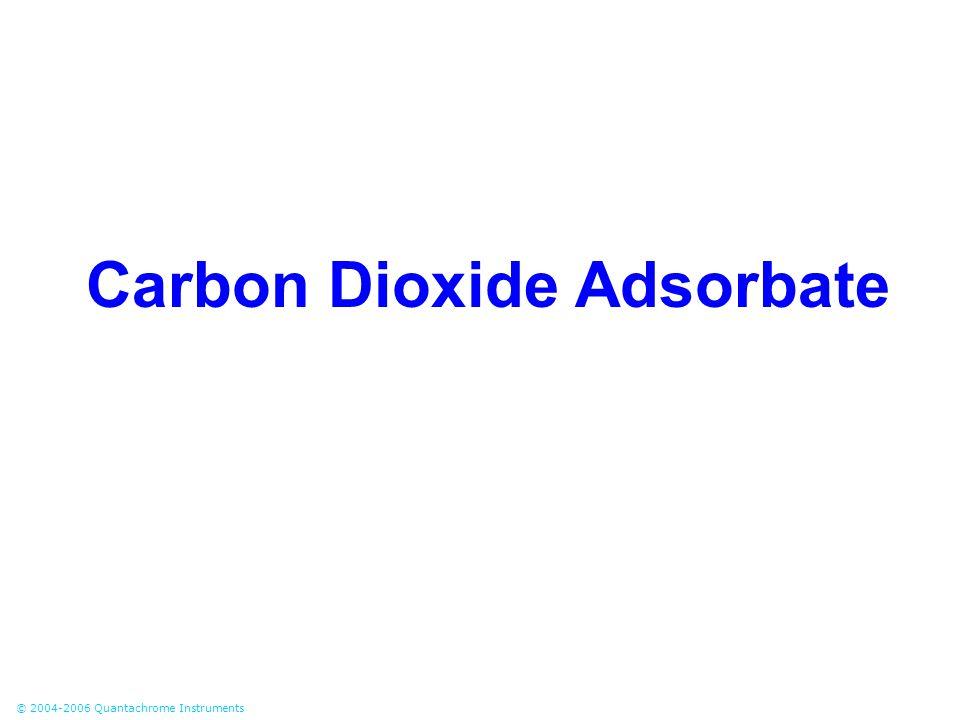 © 2004-2006 Quantachrome Instruments Carbon Dioxide Adsorbate