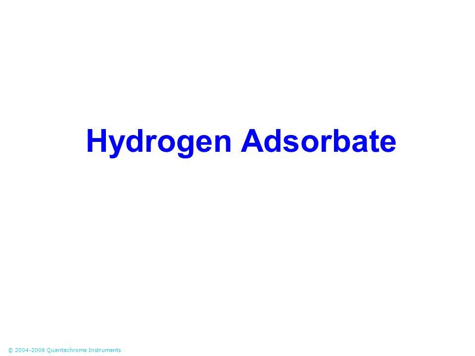 © 2004-2006 Quantachrome Instruments Hydrogen Adsorbate