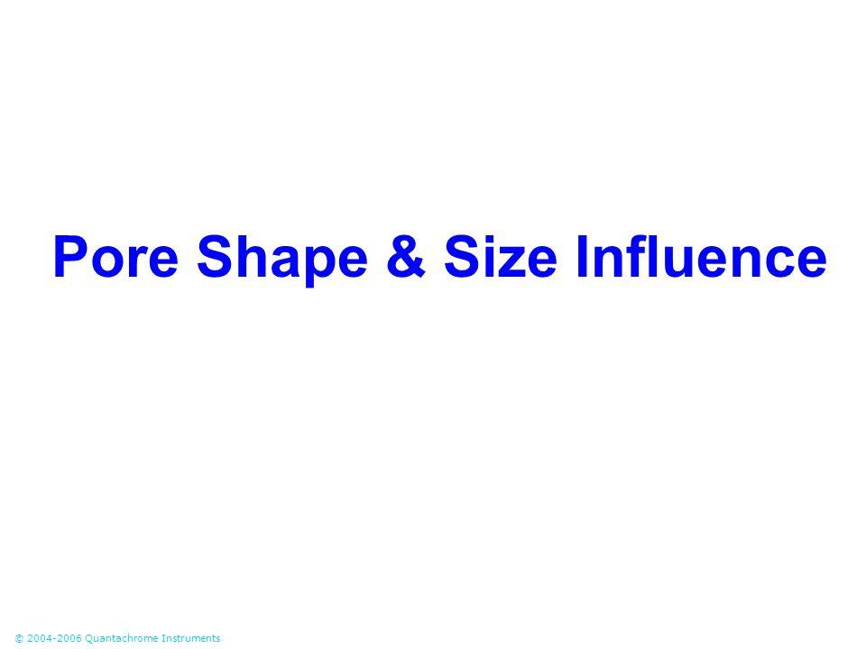 © 2004-2006 Quantachrome Instruments Pore Shape & Size Influence