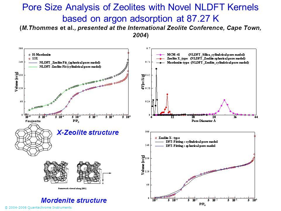 © 2004-2006 Quantachrome Instruments Pore Size Analysis of Zeolites with Novel NLDFT Kernels based on argon adsorption at 87.27 K (M.Thommes et al., p