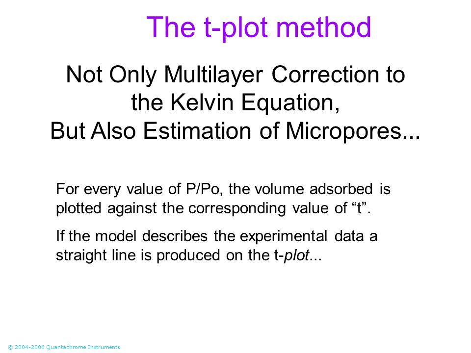 © 2004-2006 Quantachrome Instruments Adsorption / Desorption (macroscopic description) Adsorption = multilayer formation, then… Desorption = meniscus control