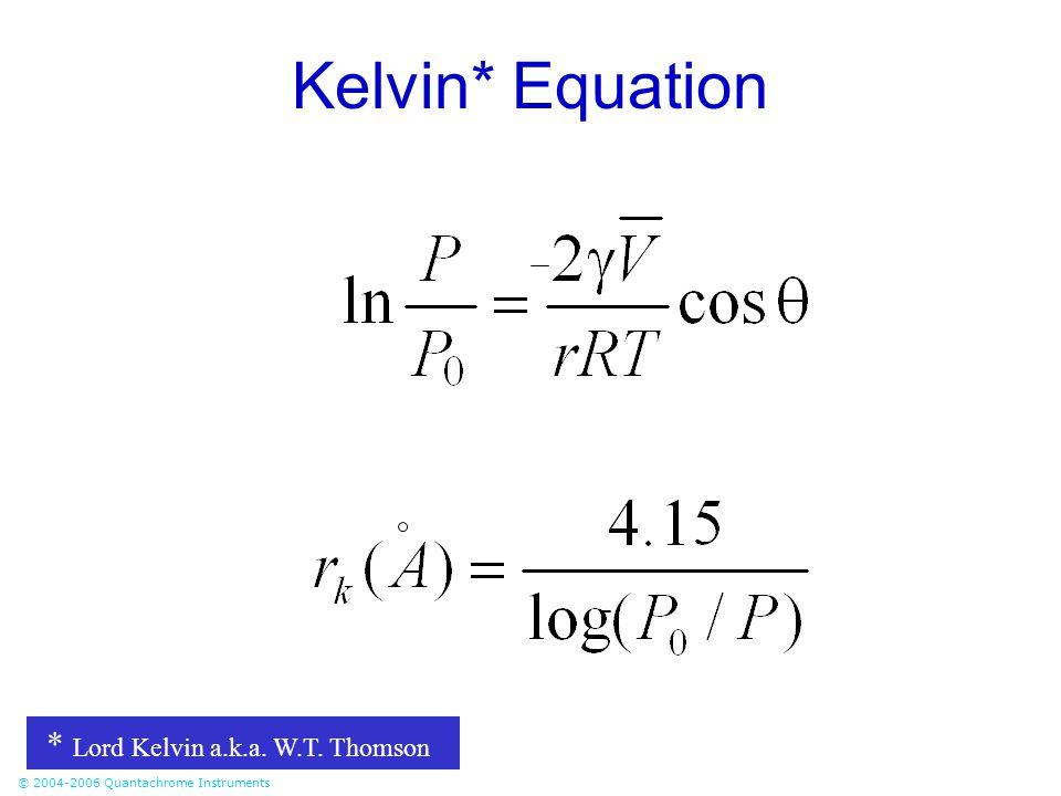 © 2004-2006 Quantachrome Instruments Kelvin* Equation * Lord Kelvin a.k.a. W.T. Thomson
