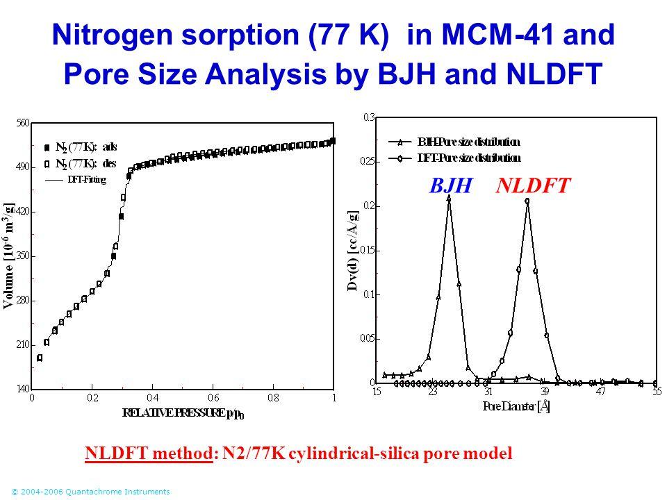 © 2004-2006 Quantachrome Instruments Nitrogen sorption (77 K) in MCM-41 and Pore Size Analysis by BJH and NLDFT BJH NLDFT NLDFT method: N2/77K cylindr