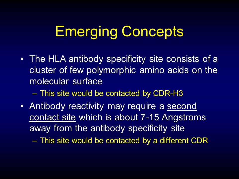 Emerging Concepts The HLA antibody specificity site consists of a cluster of few polymorphic amino acids on the molecular surface –This site would be