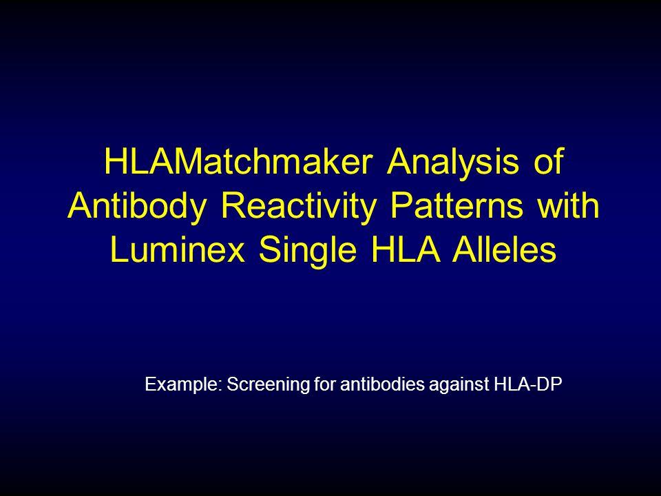 HLAMatchmaker Analysis of Antibody Reactivity Patterns with Luminex Single HLA Alleles Example: Screening for antibodies against HLA-DP