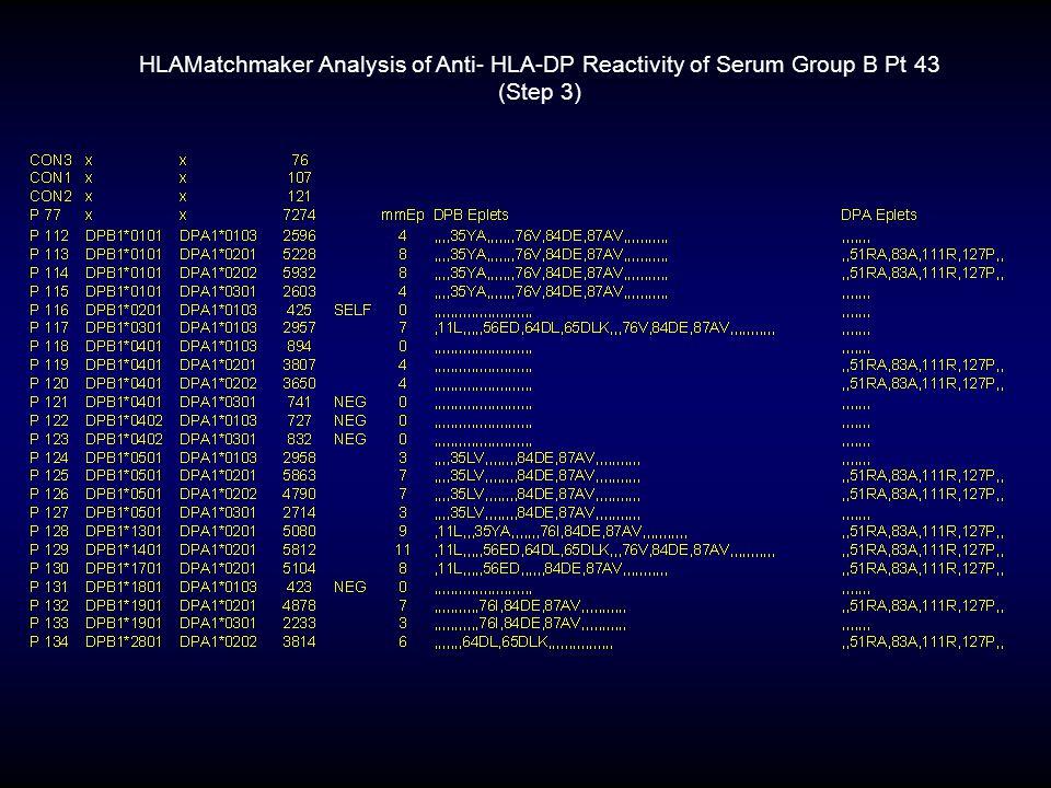 HLAMatchmaker Analysis of Anti- HLA-DP Reactivity of Serum Group B Pt 43 (Step 3)