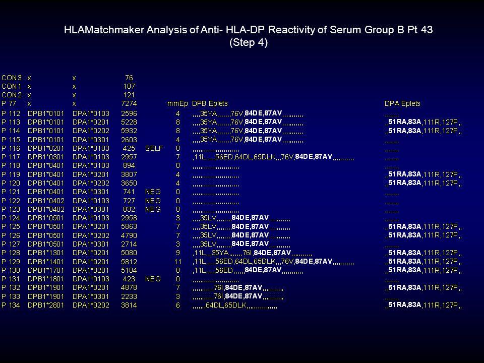 HLAMatchmaker Analysis of Anti- HLA-DP Reactivity of Serum Group B Pt 43 (Step 4)