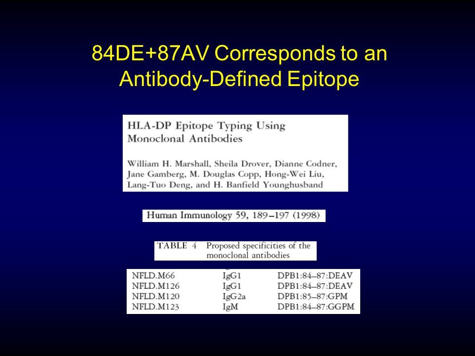 84DE+87AV Corresponds to an Antibody-Defined Epitope