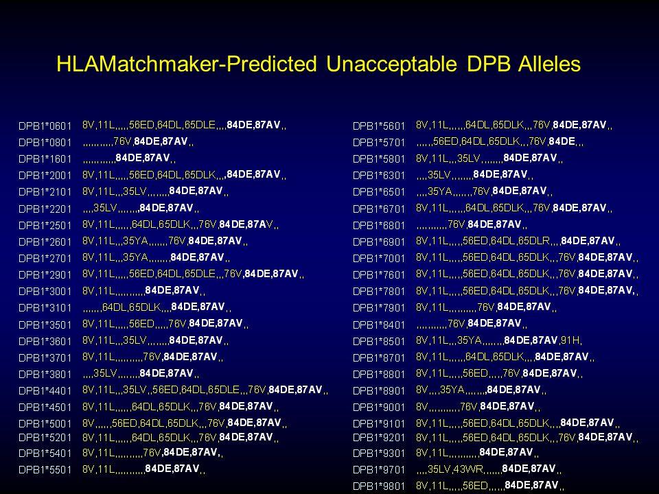 HLAMatchmaker-Predicted Unacceptable DPB Alleles