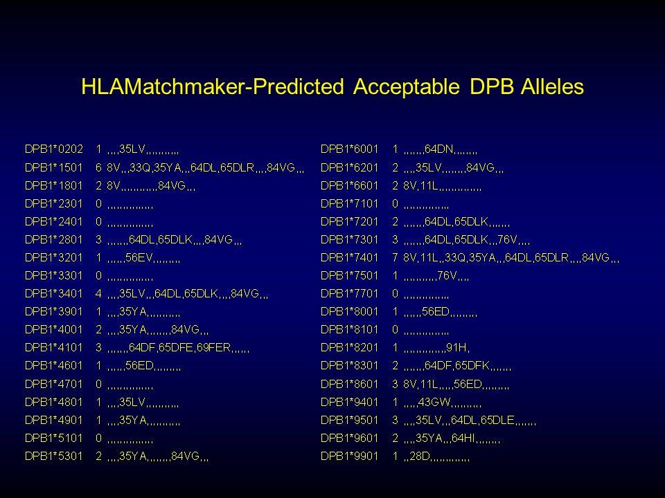 HLAMatchmaker-Predicted Acceptable DPB Alleles
