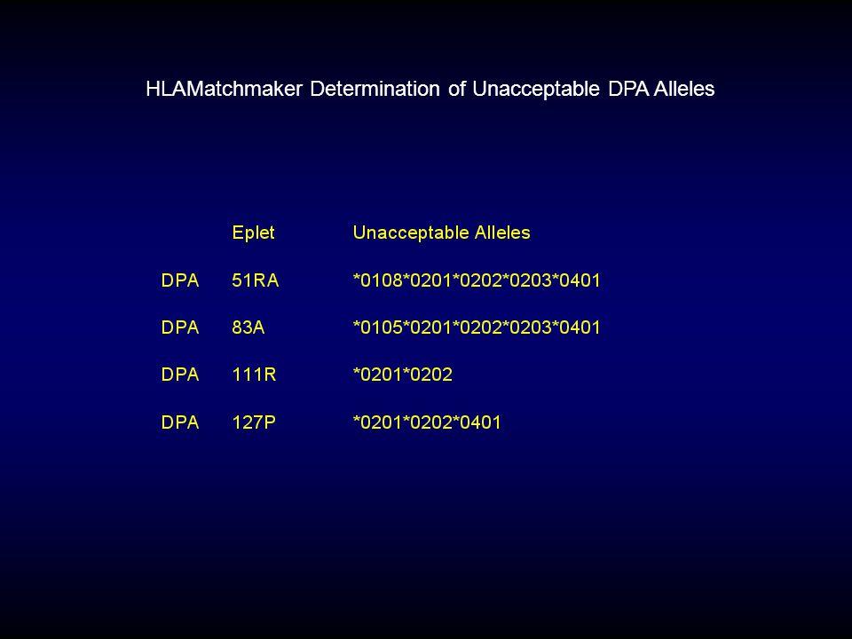 HLAMatchmaker Determination of Unacceptable DPA Alleles
