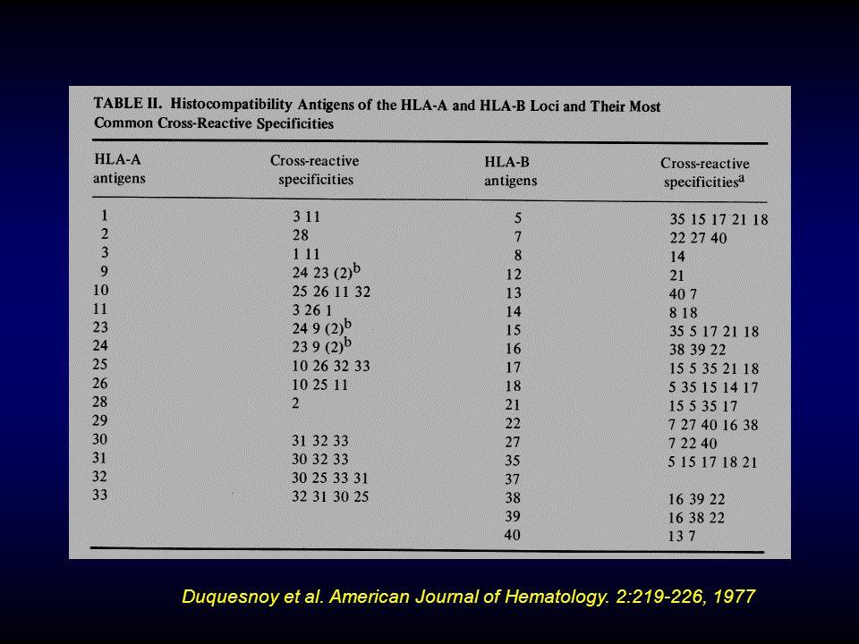 Duquesnoy et al. American Journal of Hematology. 2:219-226, 1977