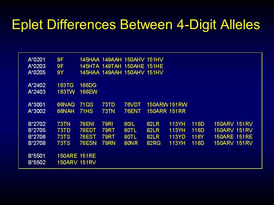 Eplet Differences Between 4-Digit Alleles