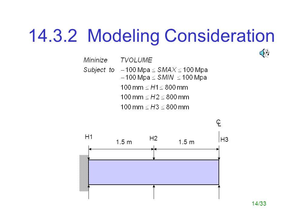 14/33 14.3.2 Modeling Consideration L 1.5 m C H1 H2 H3