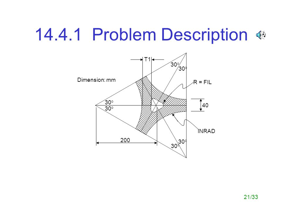 21/33 14.4.1 Problem Description 200 T1 40 30 o R = FIL INRAD 30 o Dimension: mm