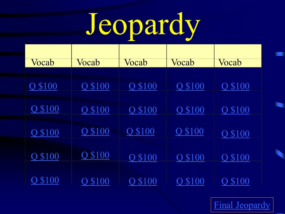 Jeopardy Vocab Q $100 Final Jeopardy