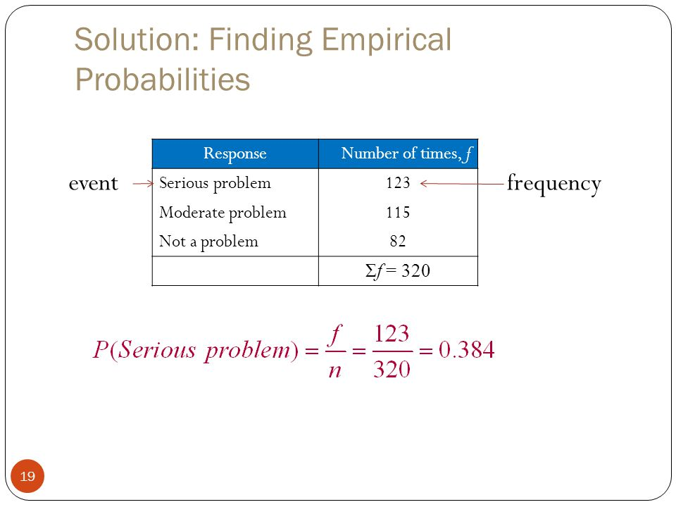 Solution: Finding Empirical Probabilities 19 ResponseNumber of times, f Serious problem123 Moderate problem115 Not a problem82 Σf = 320 eventfrequency