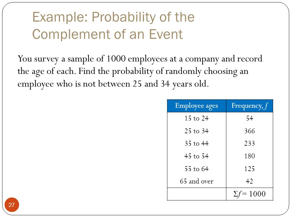 Example: Probability of the Complement of an Event 27 You survey a sample of 1000 employees at a company and record the age of each. Find the probabil