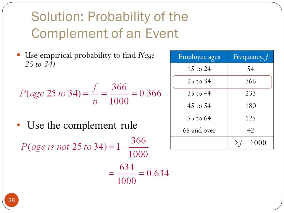 Solution: Probability of the Complement of an Event 28 Use empirical probability to find P(age 25 to 34) Employee agesFrequency, f 15 to 2454 25 to 34