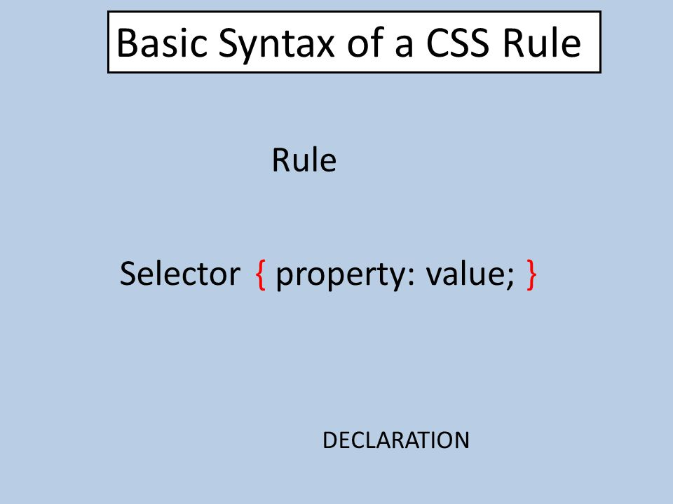 Basic Syntax of a CSS Rule Selector{ property: value; } Rule DECLARATION