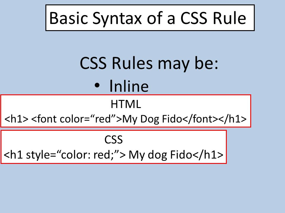 Basic Syntax of a CSS Rule CSS Rules may be: I nline HTML My Dog Fido CSS My dog Fido