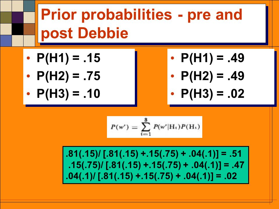 Probability density function for Debbie results P(69 , 85  | H1) = 1.50 x 2.14 =3.21 P(69 , 85  | H2) = 0.372 x 1.64 = 0.61 P(69 , 85  | H3) = 0.195 X 0.886 = 0.173 P(H1 | 69 , 85  ) = (3.21 x 1/3)/(3.21 x 1/3 + 0.61 x 1/3 + 0.173 x 1/3) =.81 P(H2 | 69 , 85  ) =.15 P(H3 | 69 , 85  ) =.04 P(69 , 85  | H1) = 1.50 x 2.14 =3.21 P(69 , 85  | H2) = 0.372 x 1.64 = 0.61 P(69 , 85  | H3) = 0.195 X 0.886 = 0.173 P(H1 | 69 , 85  ) = (3.21 x 1/3)/(3.21 x 1/3 + 0.61 x 1/3 + 0.173 x 1/3) =.81 P(H2 | 69 , 85  ) =.15 P(H3 | 69 , 85  ) =.04