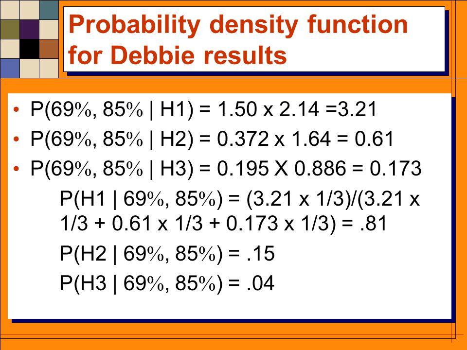 Mathematical expressions P(w | H 2 ) = P(w) = f N (  100 ,  15.6  ) P(w | H 1 ) = ƒ N (  85 ,  18.6  ) P(w | H 3 ) = ƒ N (  110 ,  18.6  ) P(w | H 2 ) = P(w) = f N (  100 ,  15.6  ) P(w | H 1 ) = ƒ N (  85 ,  18.6  ) P(w | H 3 ) = ƒ N (  110 ,  18.6  )