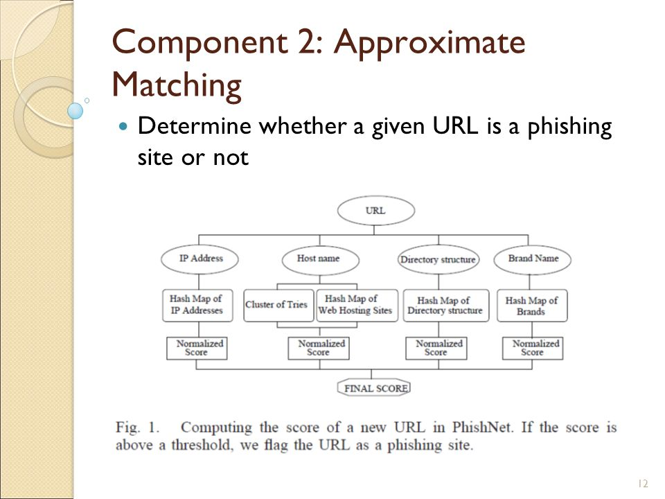 12 Component 2: Approximate Matching Determine whether a given URL is a phishing site or not