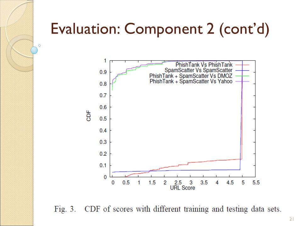 21 Evaluation: Component 2 (cont'd)