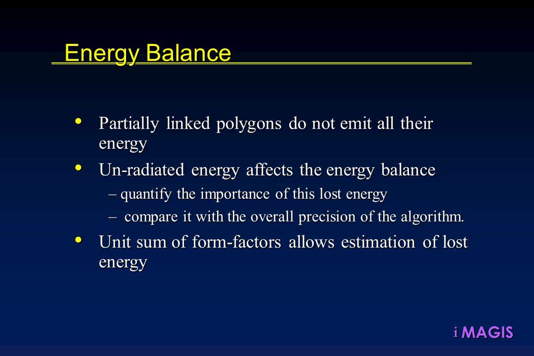 MAGISi Energy Balance Partially linked polygons do not emit all their energy Partially linked polygons do not emit all their energy Un-radiated energy