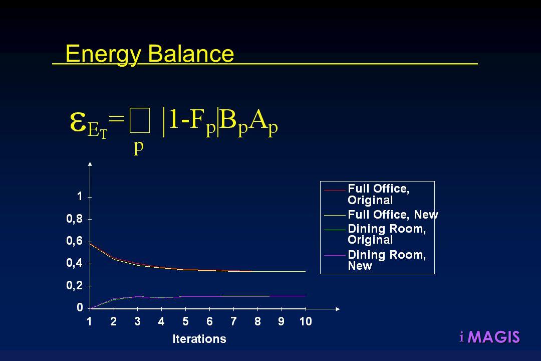 MAGISi Energy Balance